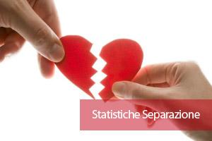 Statistiche Separazioni in Italia ISTAT 2014